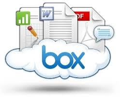 The Box Product Managers Need To Move Very Quickly